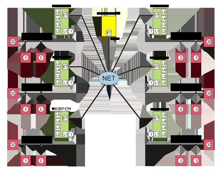 Пример конфигурации сети с